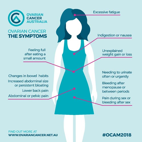 ovarian cancer signs symptoms