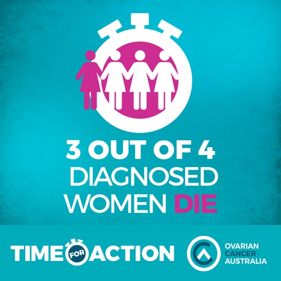teal background, 3 out of 4 women will die from ovarian cancer